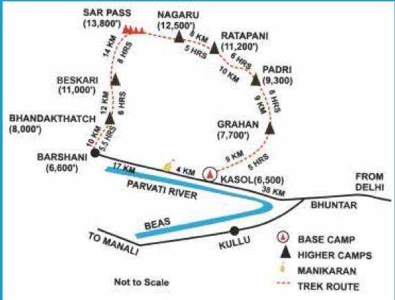 The route to be followed from Kasol to Sar Pass and back